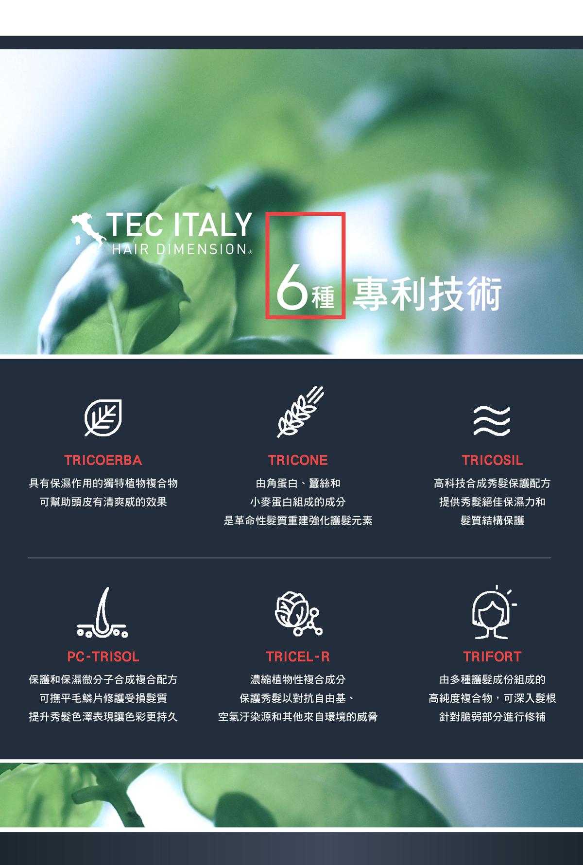 6種專利技術