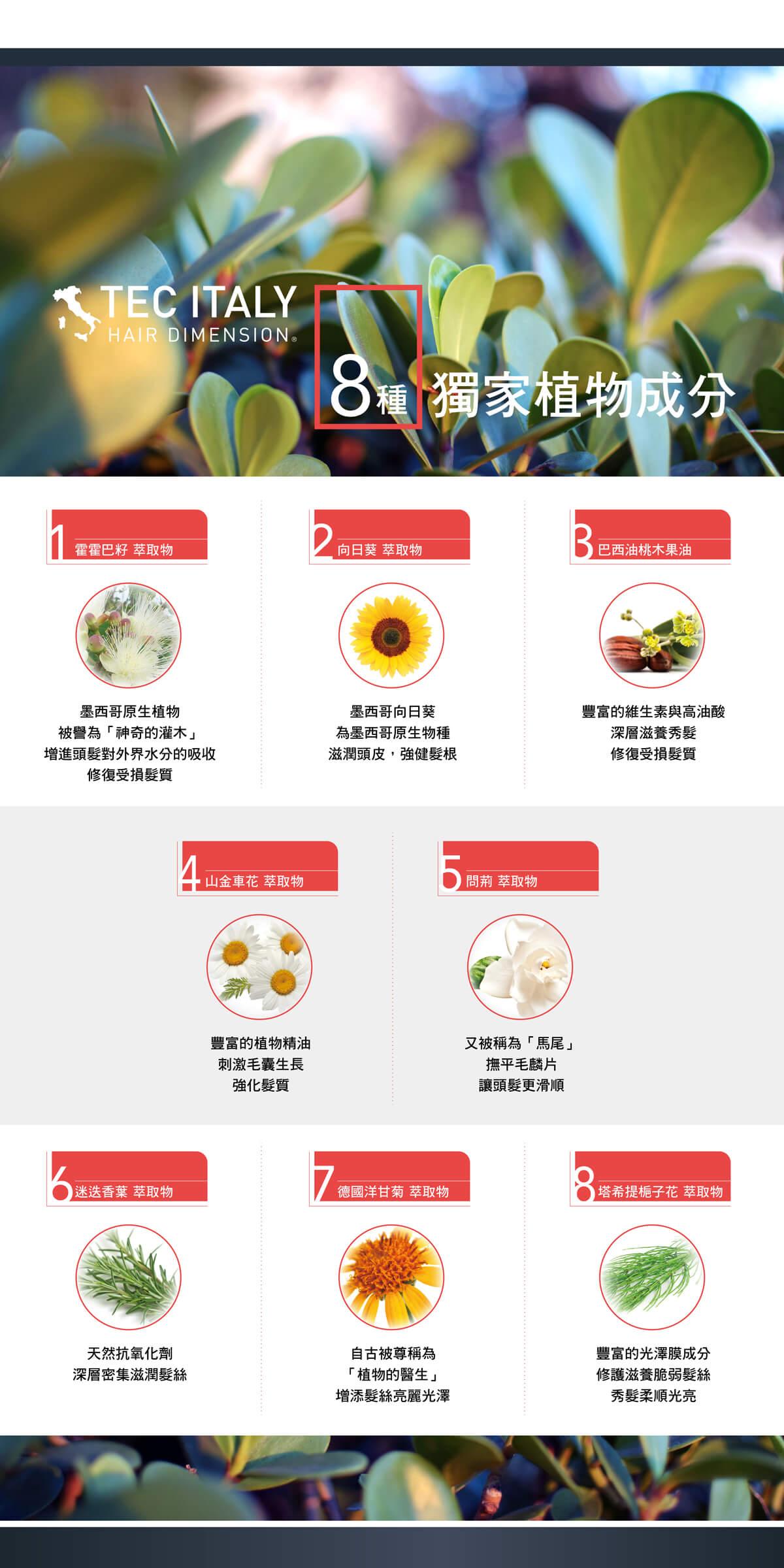 8種獨家植物成分